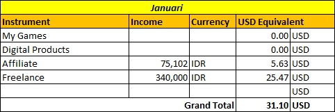 income-report-januari-2017