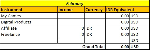 income_report_feb_2017