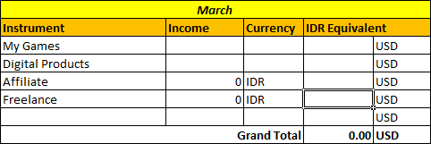 income-report-march-2017